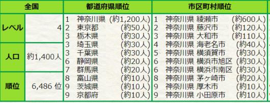 姓氏語源辞典 画像